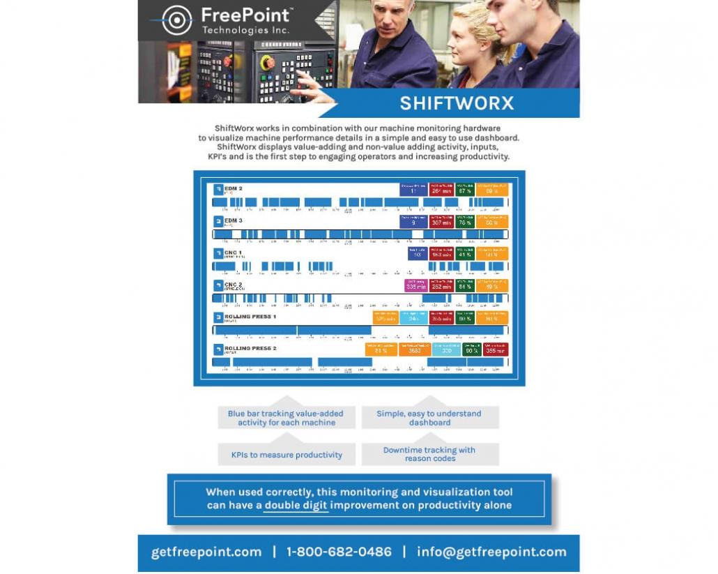 ShiftWorx Information Sheet