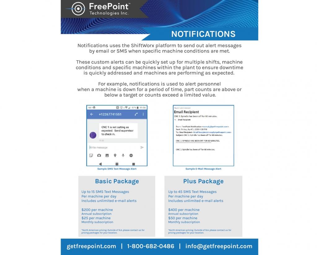 FreePoint Notifications Breakdown