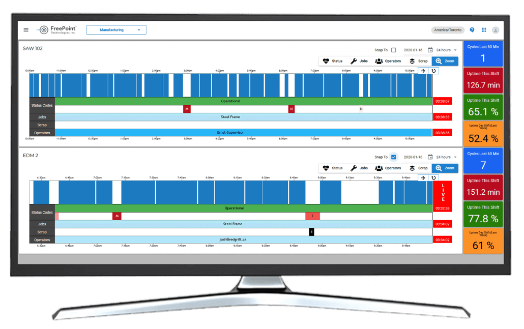 machine monitoring and downtime narration