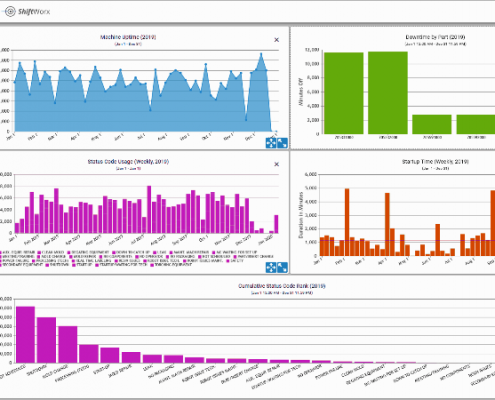 machine monitoring reporting dashboard
